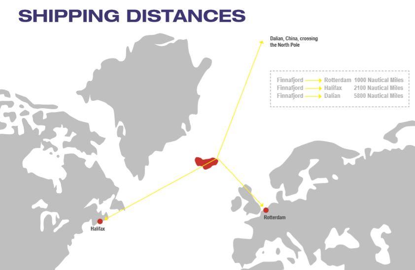 Finnafjörður distances