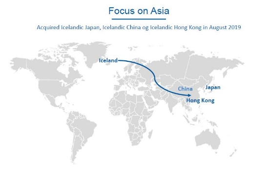 Iceland China trade